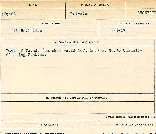 Circumstances of death registers– Private Stanley Robert Shoebottom